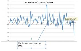 bitcoin x4 review why are potential forks not accounted into the bitcoin futures price