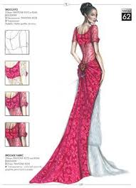 excellent advice for drawing fashion sketches at this link covers
