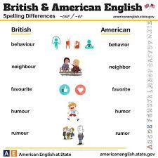 Faucet In British English Best 25 British American Ideas On Pinterest British Vs American