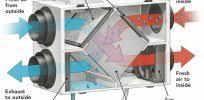 plush remodel basement ideas 120 best inspirations images on