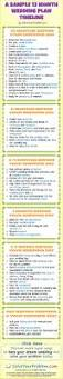wedding planner budget template best 20 wedding planning guide ideas on pinterest wedding now get ready for all the planning that you need to do in order to have the wedding you ve dreamed of here is a 12 month wedding plan timeline
