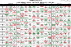 2017 Nfl Schedule Release by Nfl Schedule Photos U2014 Lbc9 News