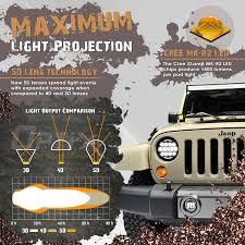 jeep cartoon offroad amazon com optix 2x 16w 5d cree led driving light bar flood fog
