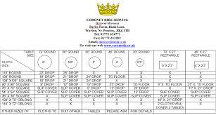 Table Linen Sizes - table linen size guide u2013 coronet hire