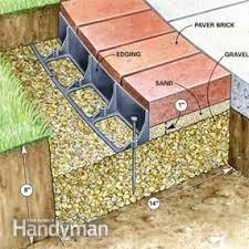 Brick Paver Patio Calculator Best 25 Brick Calculator Ideas On Pinterest Brick Paver