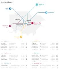 Mexico City Airport Map Cheap Flights To London Goeuro