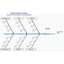 Project Management Templates Excel Free Microsoft Excel Project Management Templates And Tutorials