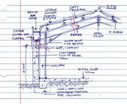 nick u0027s construction blog