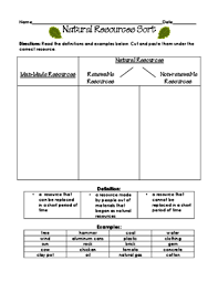 awesome collection of natural resources worksheets 3rd grade also