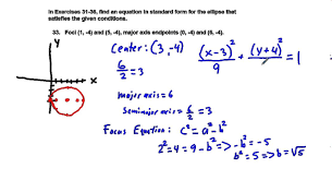 precalculus chapter 8 2 exercises 31 40 find equations of ellipses not centered at origin