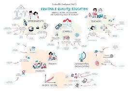 homepage global education monitoring report