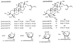 native american medicinal plants medicinal plants and phytomedicines linking plant biochemistry