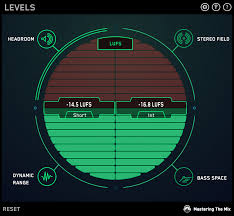 izotope mixing guide mixing with levels mastering the mix