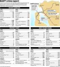 Bart Stations Map by Analysis Shows Which Bart Stations Have Most Least Crime Sfgate