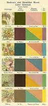 Distinctive House Design And Decor Of The Twenties Best 10 1920s Bedroom Ideas On Pinterest 1920s Interior Design