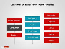 flowchart for research presentation template free consumer