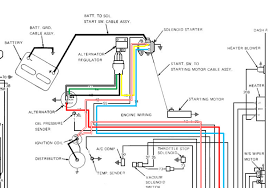 jeep cherokee alternator wiring diagram jeep wiring diagrams