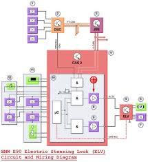 e90 wiring diagram bmw wiring diagrams for diy car repairs