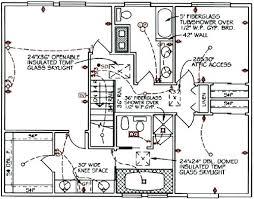 house electrical wiring diagram symbols tciaffairs
