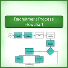 create process flow diagram download wiring diagram