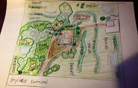 what should i charge as a permaculture design consultant the