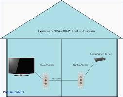 cat5e wiring diagram wall plate u2013 pressauto net