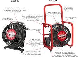 ramfan turbo ventilator oddymiający ramfan gx200l