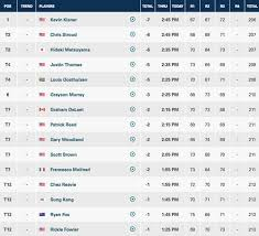 scores bmw golf pga chionship 2017 leaderboard scores from day 3 with