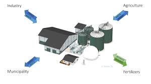 working of biogas plant working diy home plans database