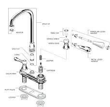 kohler kitchen faucets replacement parts kitchen faucet diagram pizzle me