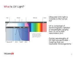 What Is Uv Light 2007 09 19 Uv Disinfection For Interactive Fountains