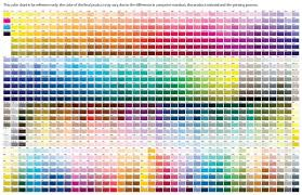 100 color meaning chart what your stool says about your