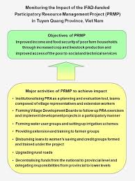 Rural Finance In Selected Ifad Financed Operations Dr Monitoring The Impact Of The Ifad Funded Participatory Resource