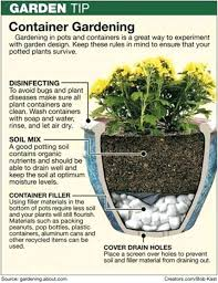 recycled garden containers ideas container vegetable gardening