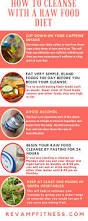 try this raw food diet for weight loss and detox this highly