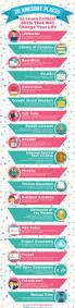 Got Resume Builder 25 Best Resume Skills Ideas On Pinterest Resume Builder