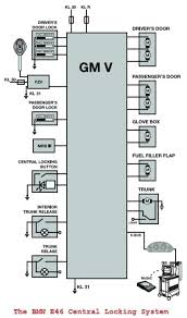 wiring diagram for e46 m3 travelwork info