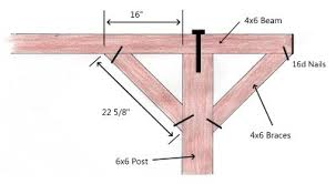 How To Build A Wood Awning Over A Deck Patio Cover Plans Build Your Patio Cover Or Deck Cover