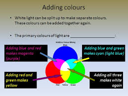 light optics lesson u2013 high physics