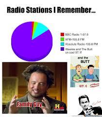Radio Meme - radio stations by hamu tama meme center