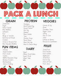 lunch box planner template packed lunch box ideas free printable favorite lunchbox tools