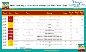 disney u0027s animal kingdom villas dvcinfo com