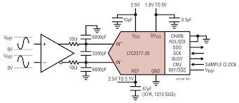 ltc2377 20 20 bit 500ksps low power sar adc with 0 5ppm inl