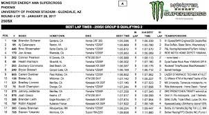 results sheet glendale supercross motocross feature stories