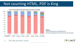Count Number Of Pages In Pdf Itext Pdf Is Dead Live Pdf With Java