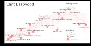 Bridges Of Madison County Map Blm Io Hollywood Action Heroes