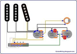 the guitar wiring blog diagrams and tips stratocaster double