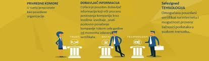 chambre de commerce franco serbe chambre de commerce et d industrie serbie home