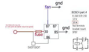 how to properly install an electric fan u2013 readingrat net