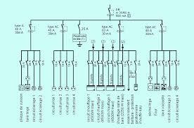 tableau electrique pour cuisine normes lectriques maison cool tableau electrique circuits